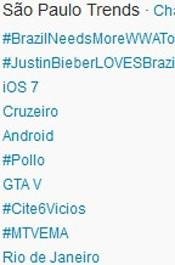 Trending Topics em SP às 17h20. (Foto: Reprodução/Twitter.com)