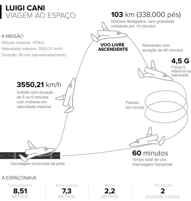Info Luigi Cani - espaco 4 (Foto: arte esporte)