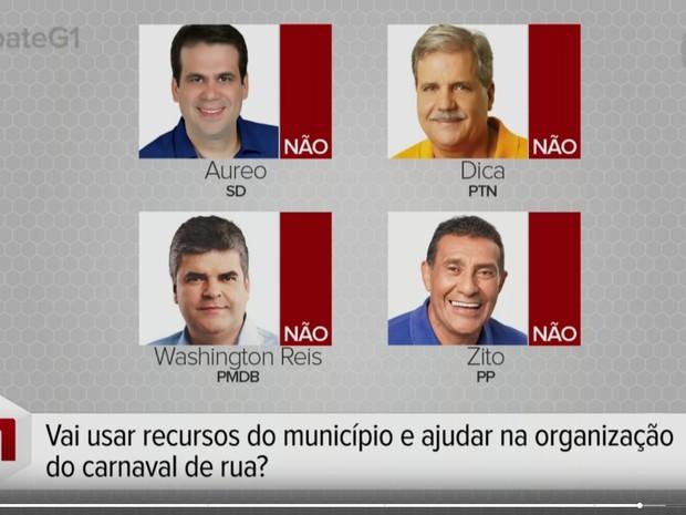 candidato caxias (Foto: Reprodução/G1)