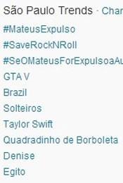 Trending Topics em São Paulo às 17h12 (Foto: Reprodução/Twitter.com)