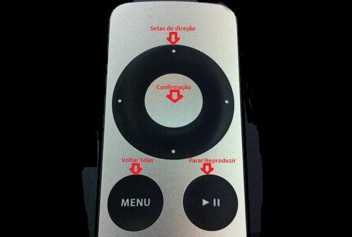 Controle remoto da Apple TV e as funções de cada tecla (Foto: Reprodução/Edivaldo Brito)