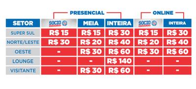 ingressos Bahia x Galícia (Foto: Divulgação / E.C. Bahia)