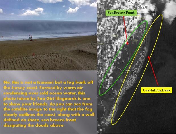 Imagem da direita mostra neblina que atingiu a costa do estado de Nova Jersey  (Foto: Reprodução/Twitter/NWS Mount Holly)