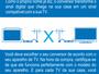 Saiba como escolher um conversor digital de acordo com a sua televisão
