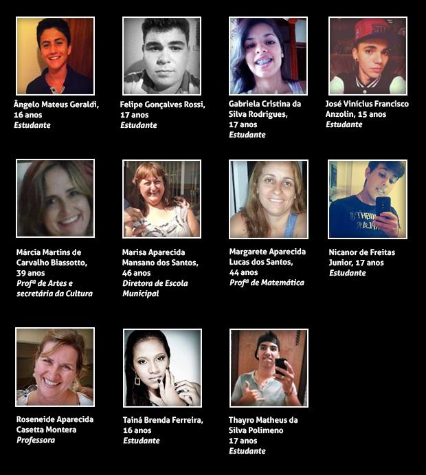 Vítimas tragédia em Borborema  (Foto: Editoria de arte/ G1 )