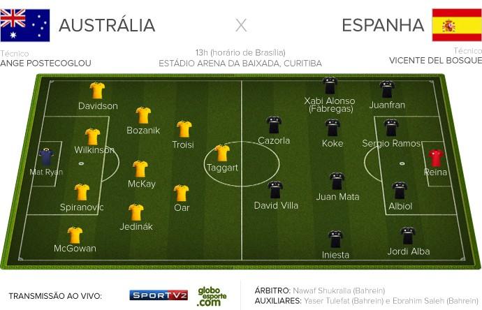 AUSTRÁLIA X ESPANHA  -  ficha apresentação - 3 (Foto: arte esporte)