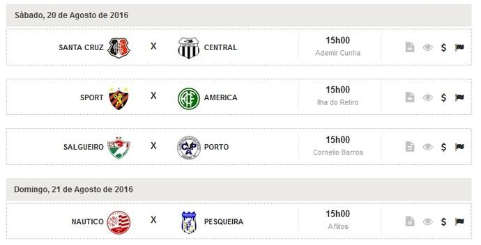 2ª rodada da segunda fase do Campeonato Pernambucano Sub-20 (Foto: Reprodução / FPFS)