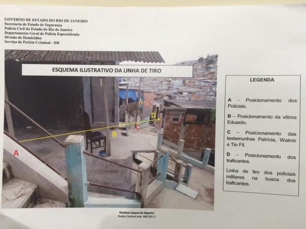 Laudo mostra a dinâmica da morte de Eduardo no Alemão (Foto: Cristina Boeckel / G1)