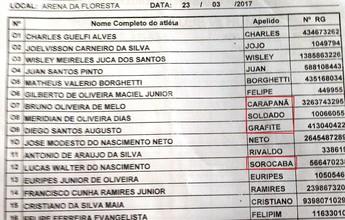 No Acre, clube estreante no estadual tem elenco com apelidos inusitados