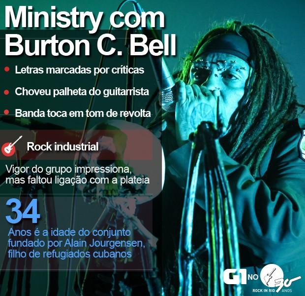 Selo Ministry (Foto: Fabio Tito/G1)