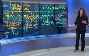 Antes de fechar o financiamento universitário, negocie bastante! (Reprodução: TV Globo)