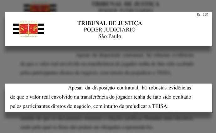 Montagem Acordo Neymar (Foto: Divulgação)