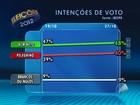 ACM Neto tem 55% e Pelegrino, 45% dos válidos em Salvador, diz Ibope