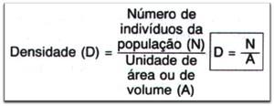 Fórmula da densidade (Foto: Colégio Qi)