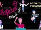 VÍDEO ANIMAÇÃO: Curiosidades e números do Lollapalooza São Paulo
