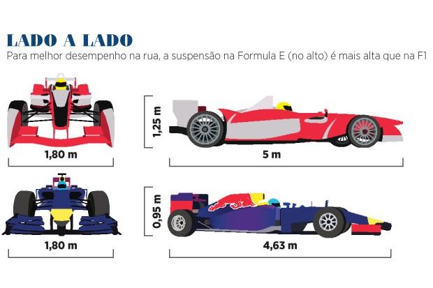 Formula E e 1 (Foto: GQ)