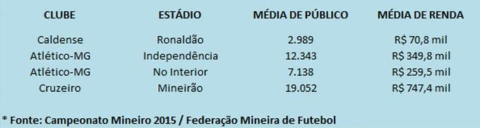 Arte Público Mineiro (Foto: Reprodução GloboEsporte.com)
