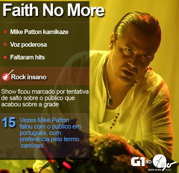 Cartela Faith No More Rock in Rio (Foto: Fabio Tito/G1)