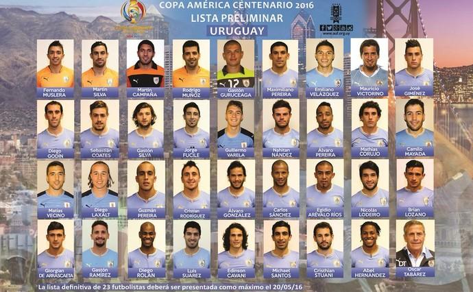 Uruguai pré-lista Copa América (Foto: Reprodução/Twitter)