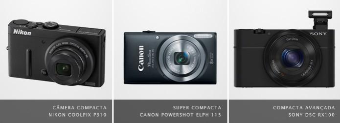 Câmeras compactas possuem ótima portabilidade e os modelos básicos possuem boa relação custo/benefício (Foto: Divulgação) (Foto: Câmeras compactas possuem ótima portabilidade e os modelos básicos possuem boa relação custo/benefício (Foto: Divulgação))
