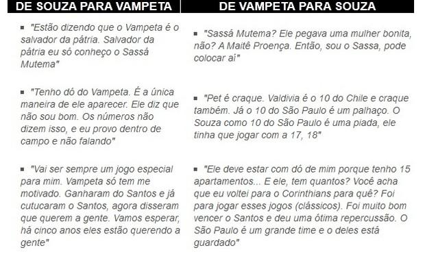 souza x vampeta2 (Foto: Globoesporte.com)
