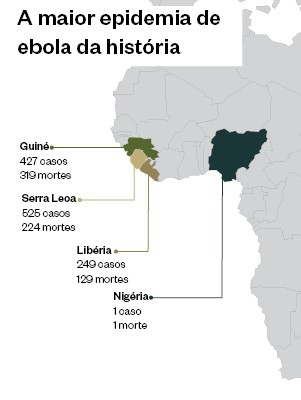 Epidemia de ebola na África ocidental. Fonte: Organização Mundial da Saúde (OMS) (Foto: Giovana Tarakdjian/ÉPOCA)