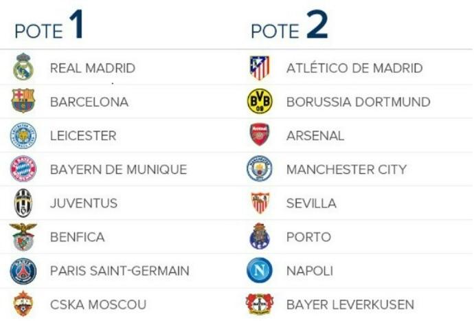 Potes 1 e 2 Liga dos Campeões (Foto: globoesporte.com)
