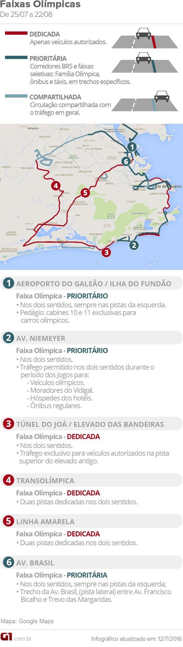 Faixas olímpicas (Foto: Arte G1 Rio)