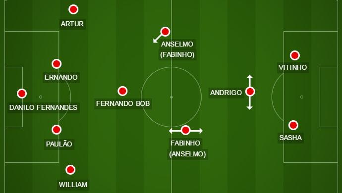 campinho, esquema, Inter, Anselmo (Foto: Reprodução)