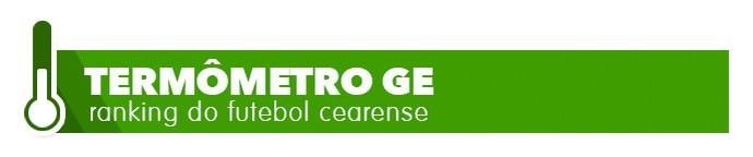 Header_Termometro_CE (Foto: Arte/GloboEsporte.com CE)