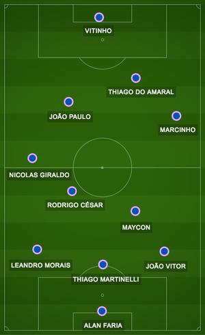 Provável escalação do Espírito Santo para o jogo com o Rio Branco-ES (Foto: GloboEsporte.com)