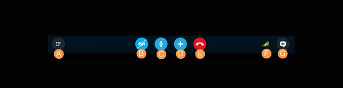 Opções disponíveis durante uma chamada de vídeo no Skype (Foto: Reprodução/Edivaldo Brito)