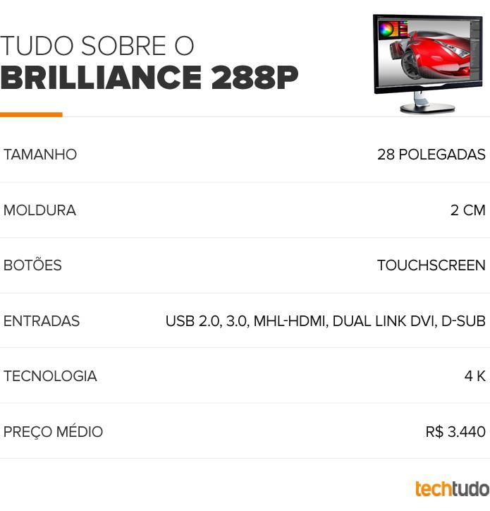 Lançamento Especificações Melhor: Review Brilliance 288P