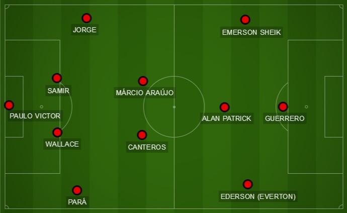 Possível time com Ederson na ponta. Na visão de Oswaldo, ele disputa posição com Everton e Sheik (Foto: GloboEsporte.com)
