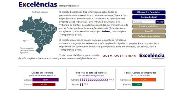O site Excelências acompanha o dia a dia dos políticos e permite que o eleitor acompanhe o mandato de quem já foi eleito (Foto: Reprodução)