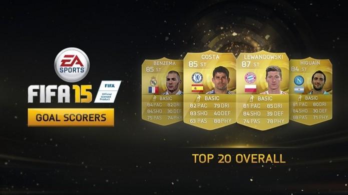Confira os 20 maiores artilheiros de Fifa 15 Ultimate Team (Foto: Divulgação)