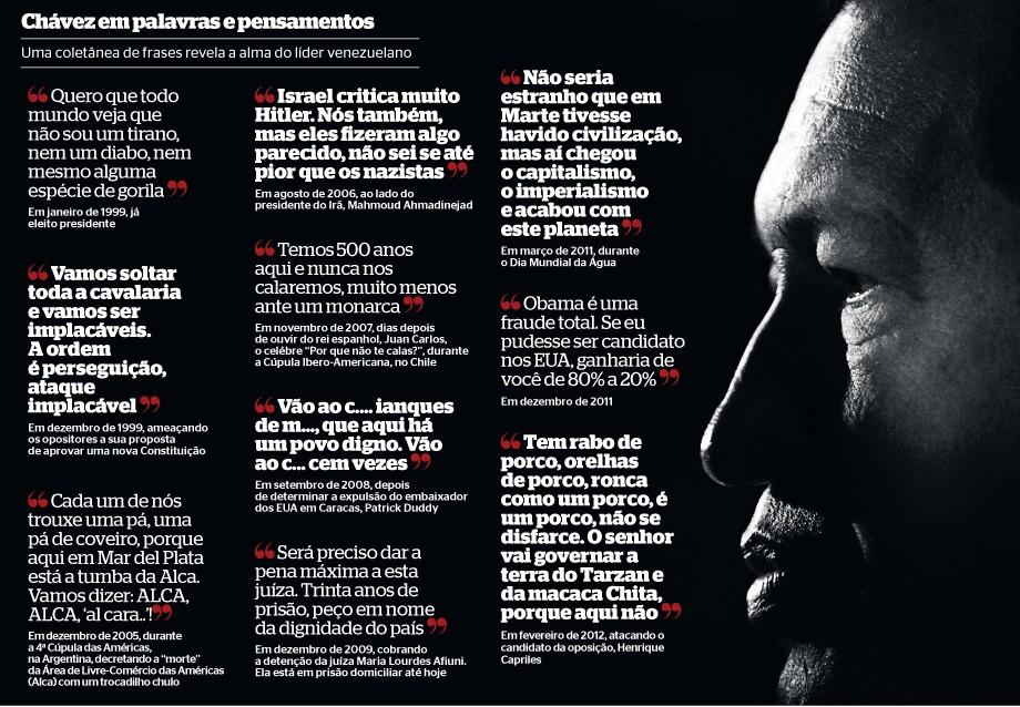 Chávez em palavras e pensamentos (Foto:  Juann Barreto/AFP)