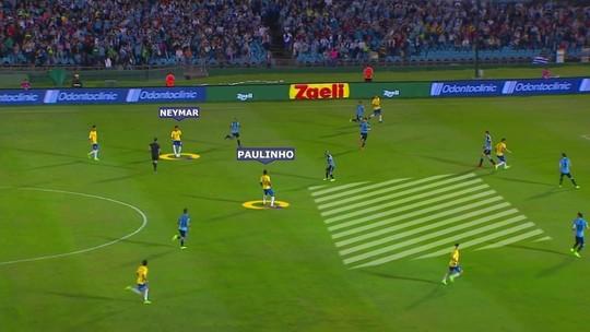 Paulinho acerta chute a mais de 90km/h contra o Uruguai