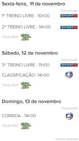 Horários - GP do Brasil (Foto: .')