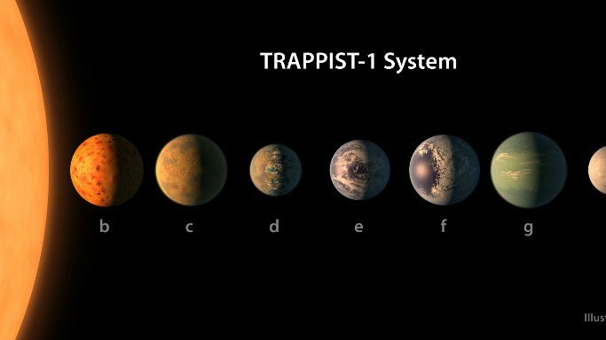 O novo sistema estelar divulgado (Foto: Divulgao)