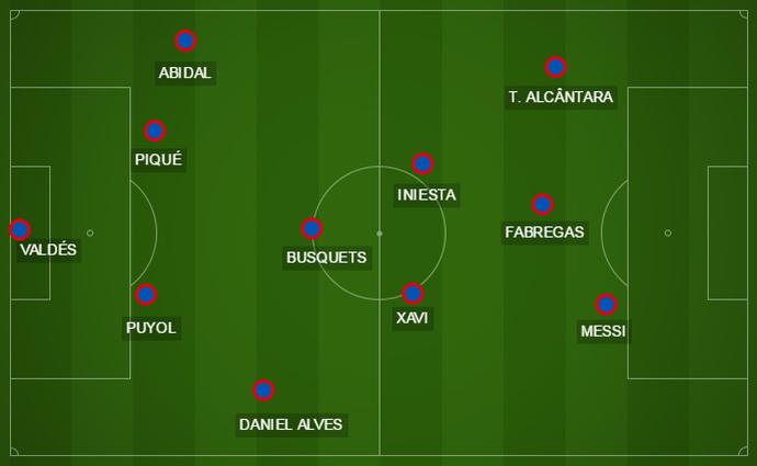 Campinho Barcelona Guardiola (Foto: GloboEsporte.com)