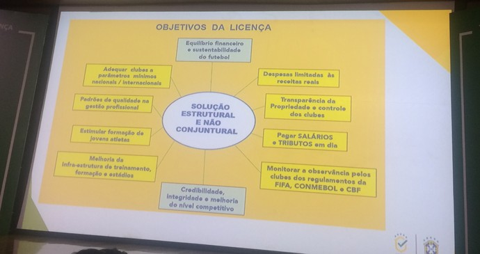 Licenciamento de futebol feminino (Foto: Reprodução)