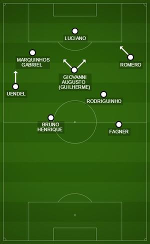 Uendel tem sido mais ofensivo do que Fagner; Corinthians muda ponto de equilíbrio (Foto: GloboEsporte.com)