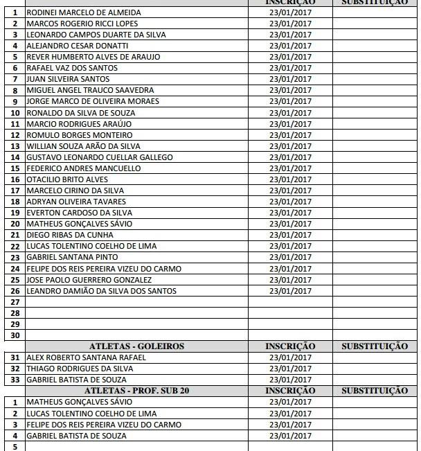 Veja a lista de jogadores do Flamengo para o Carioca (Foto: Reprodução Fferj)