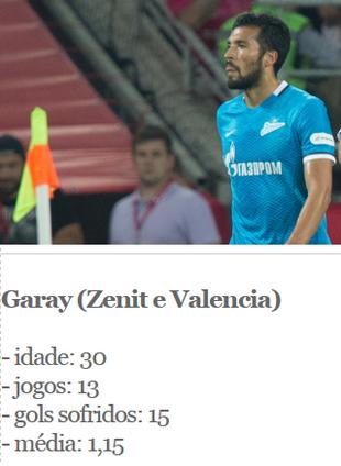 Garay, ficha (Foto: Arte Esporte)