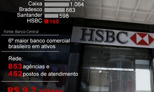 BC aprovou compra do HSBC Brasil, diz Bradesco