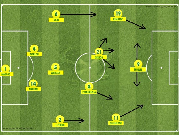 Campinho Brasil x Argentina sub-20
