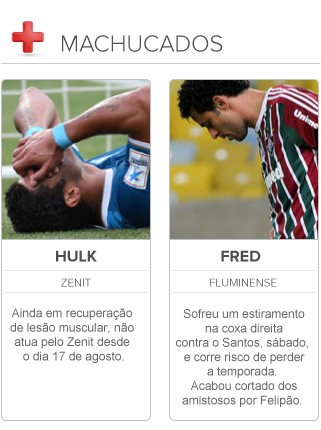 info Radar da copa machucados (Foto: Editoria de arte / Globoesporte.com)