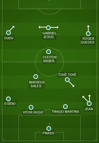 Palmeiras começou o jogo com três atacantes rápidos (Foto: GloboEsporte.com)