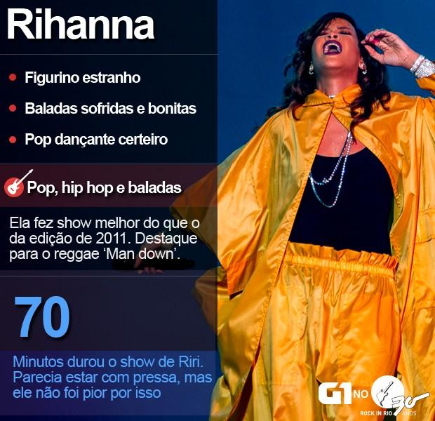 Rihanna se apresenta no Palco Mundo do Rock in Rio (Foto: Luciano Oliveira/G1)